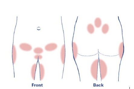 prevent backand pelvic pain during pain