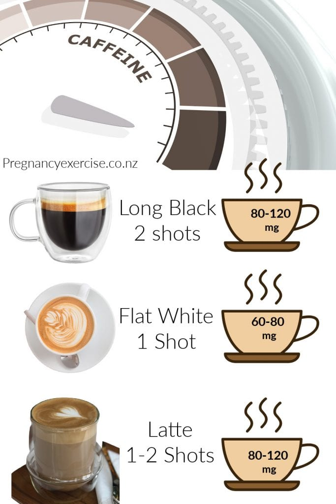 Coffee during pregnancy how much is safe?
